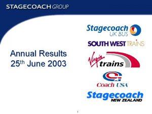 Annual Results 25 th June 2003 1 Annual