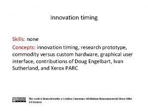 Innovation timing Skills none Concepts innovation timing research