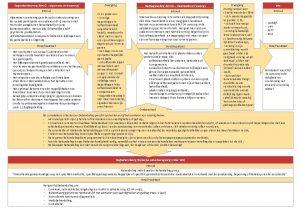 Dagondersteuning WMO algemene voorziening Inhoud Algemene voorziening gericht