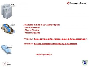 App Assure Replay Server Aziendali PC Client Aziendali