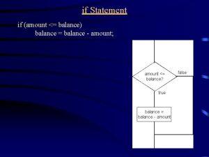 if Statement if amount balance balance balance amount