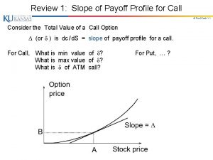 Review 1 Slope of Payoff Profile for Call