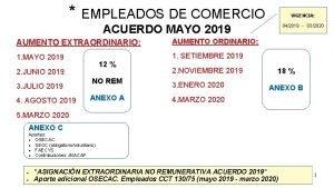 EMPLEADOS DE COMERCIO VIGENCIA ACUERDO MAYO 2019 AUMENTO