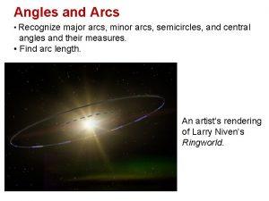 Angles and Arcs Recognize major arcs minor arcs