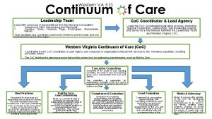 Leadership Team Co C Coordinator Lead Agency Lead