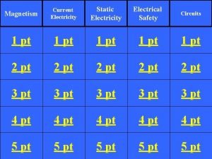 Magnetism Current Electricity Static Electricity Electrical Safety Circuits