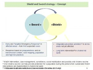 Shield and Sword strategy Concept Sword Shield Early