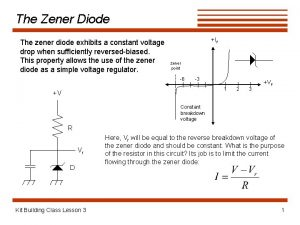 The Zener Diode The zener diode exhibits a