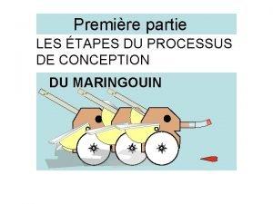 Premire partie LES TAPES DU PROCESSUS DE CONCEPTION