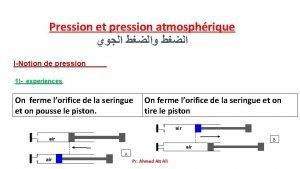 Pression et pression atmosphrique INotion de pression 1