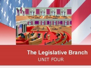 The Legislative Branch UNIT FOUR Legislative Branch Review