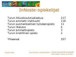 In Nosteopiskelijat Turun Aikuiskoulutuskeskus Turun ammattiinstituutti Turun suomenkielinen