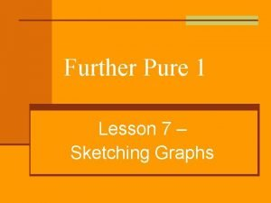 Further Pure 1 Lesson 7 Sketching Graphs Graphs