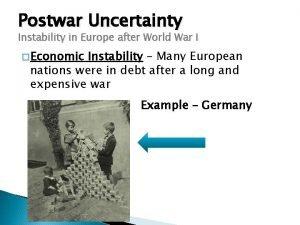 Postwar Uncertainty Instability in Europe after World War