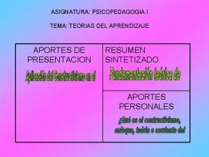 ASIGNATURA PSICOPEDAGOGIA I TEMA TEORIAS DEL APRENDIZAJE APORTES