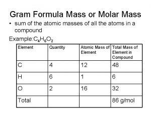 Gram Formula Mass or Molar Mass sum of