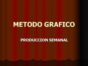 METODO GRAFICO PRODUCCION SEMANAL PLANTEAMIENTO l La WYNDOR