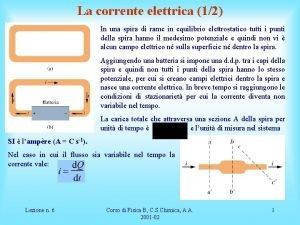 La corrente elettrica 12 In una spira di