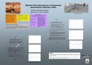 Optimal Path planning for Unmanned Autonomous Vehicles UAVs