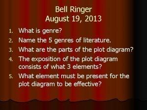 Bell Ringer August 19 2013 1 2 3
