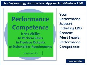 An Engineering Architectural Approach to Modular LD Your