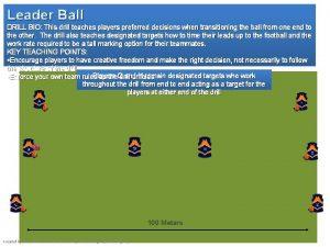 Leader Ball DRILL BIO This drill teaches players