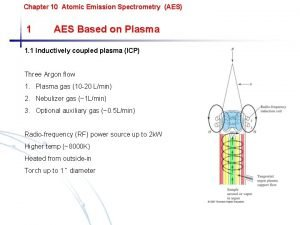 Chapter 10 Atomic Emission Spectrometry AES 1 AES