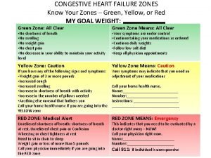 CONGESTIVE HEART FAILURE ZONES Know Your Zones Green