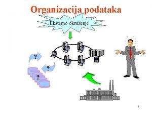 Organizacija podataka Eksterno okruenje 1 Polje ime zaposlenog