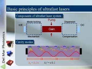 Basic principles of ultrafast lasers Components of ultrafast