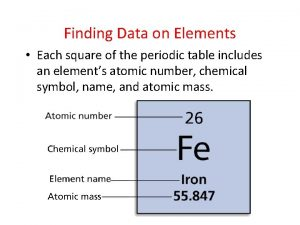 Organizing the Elements Finding Data on Elements Each