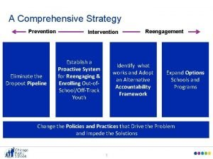 A Comprehensive Strategy Prevention Eliminate the Dropout Pipeline