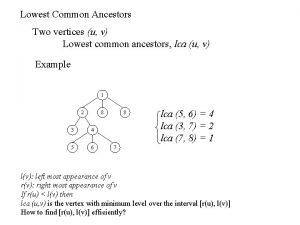 Lowest Common Ancestors Two vertices u v Lowest