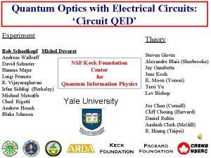 Quantum Optics with Electrical Circuits Circuit QED Experiment