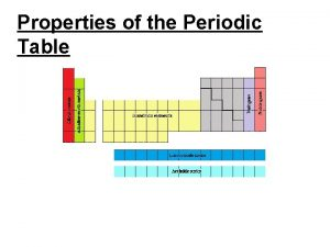 Properties of the Periodic Table Periodic Table Atomic