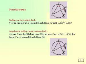 Omtrekshoeken Stelling van de constante hoek Voor de