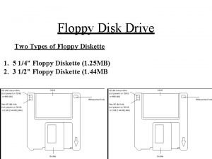 Floppy Disk Drive Two Types of Floppy Diskette