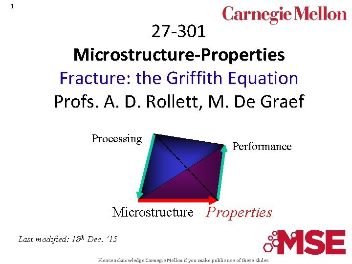 1 27 301 MicrostructureProperties Fracture the Griffith Equation