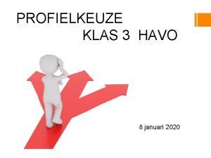 PROFIELKEUZE KLAS 3 HAVO 8 januari 2020 Opzet