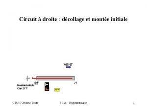 Circuit droite dcollage et monte initiale VENT Monte