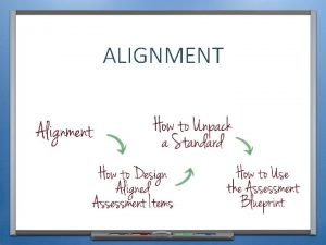 ALIGNMENT INTRODUCTION AND PURPOSE INTRODUCTION AND PURPOSE Define