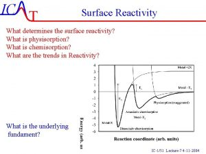 IC T Surface Reactivity What determines the surface