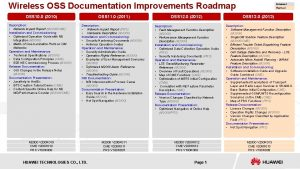 Wireless OSS Documentation Improvements Roadmap OSS 10 0