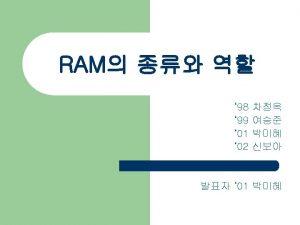 RAM l FPM DRAM EDO RAM SDRAM DDR