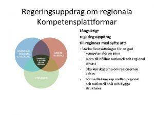 Regeringsuppdrag om regionala Kompetensplattformar Lngsiktigt regeringsuppdrag till regioner