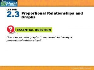 LESSON 2 3 Proportional Relationships and Graphs How