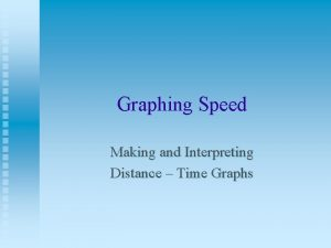 Graphing Speed Making and Interpreting Distance Time Graphs