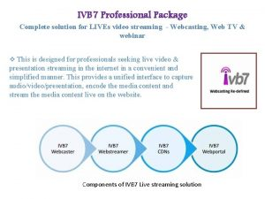 IVB 7 Professional Package Complete solution for LIVEs