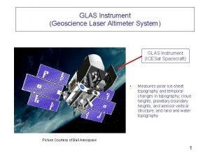 GLAS Instrument Geoscience Laser Altimeter System GLAS Instrument