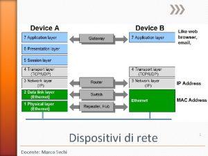 Dispositivi di rete Docente Marco Sechi 1 Docente